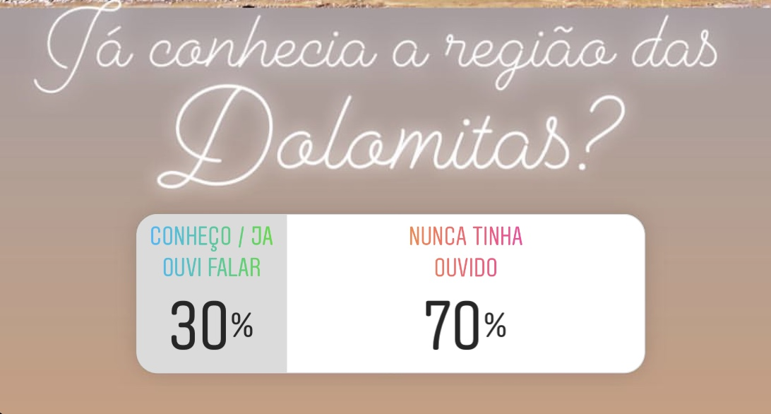 ENQUETE INSTAGRAM DOLOMITAS